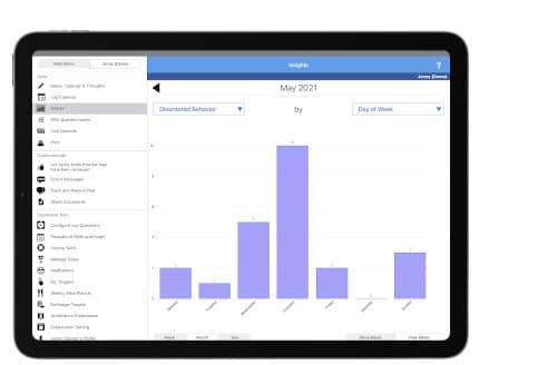 Patient Insights chart on iPad
