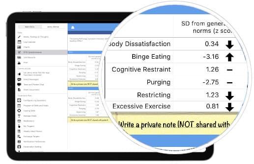 iPad with Patient EDE-Q scores